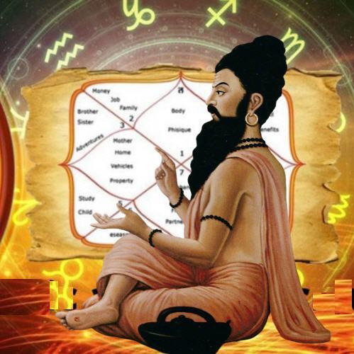 What Is Vedic Hindu Astrology?